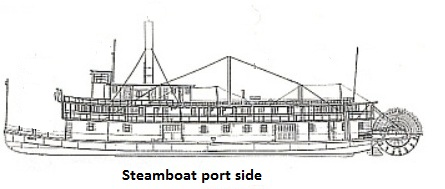 steam yacht diagram wiring diagram Diagram of a Sailing Yacht snoc steamboat history steam yacht diagram
